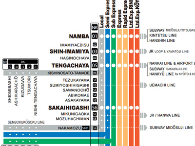 Route Map Traffic How to Enjoy OSAKA